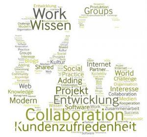 Grafik Social Collaboration
